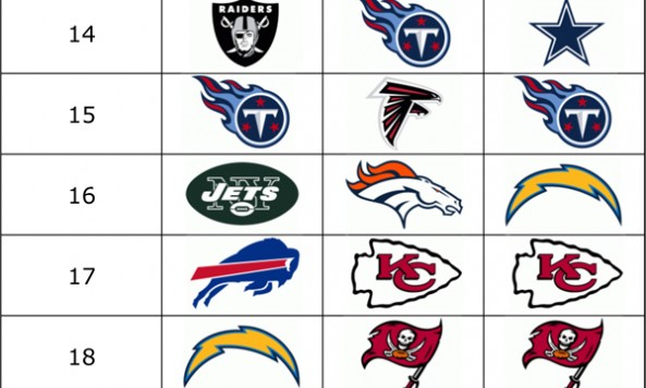 2011_NFL_Power_Rankings_Week_11