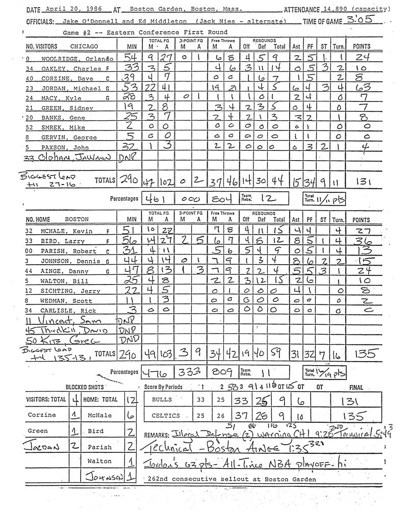 michael jordan stat sheet