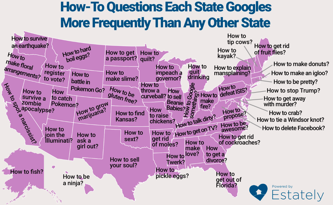Questions u s states like to google more than others for Do you have to buy land in alaska