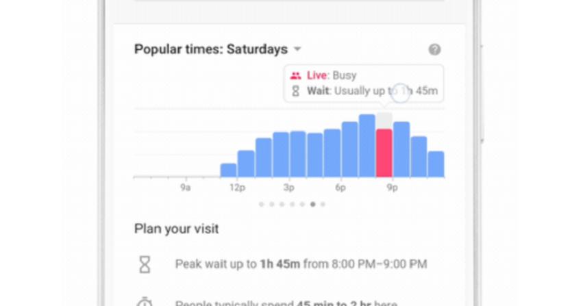Google Maps is adding live wait times for restaurants