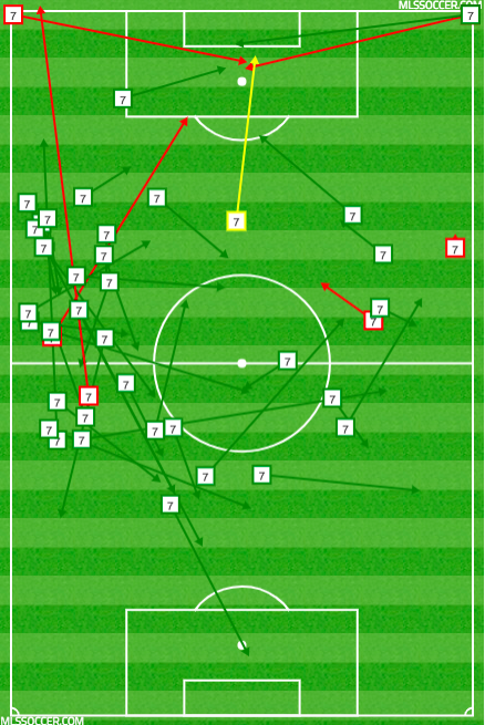 Toronto fc columbus crew sc tactical battle was a blueprint for mls thats vazquezs passing map from the first 45 minutes notice how much time he spends on the left flank columbus wanted it that way malvernweather Choice Image