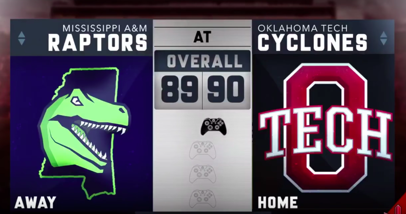 Let's predict the Gridiron Champions video game's fake