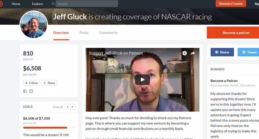 Jeff Gluck Patreon crowdfunding