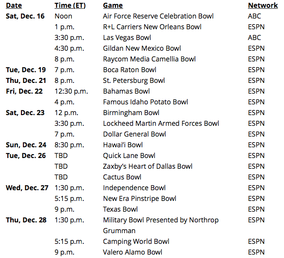 2017 college bowl game schedule