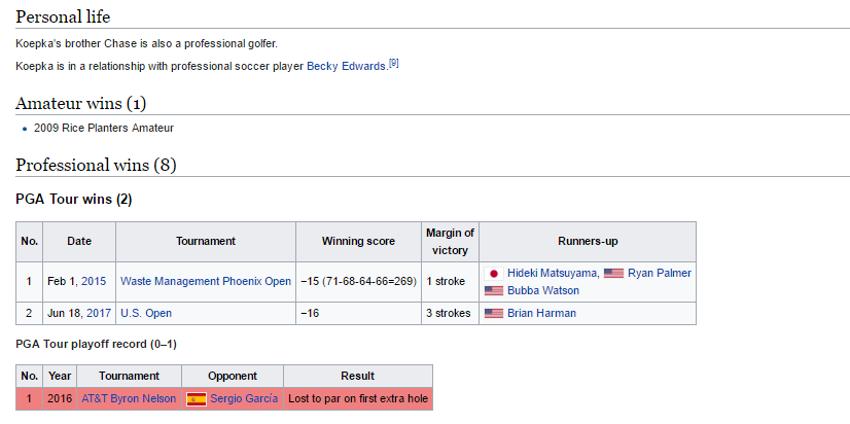 Brooks Koepka's Wikipedia page