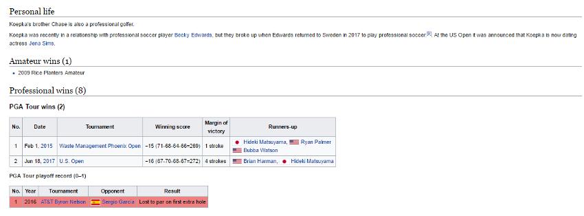 Brooks Koepka's corrected Wikipedia page.