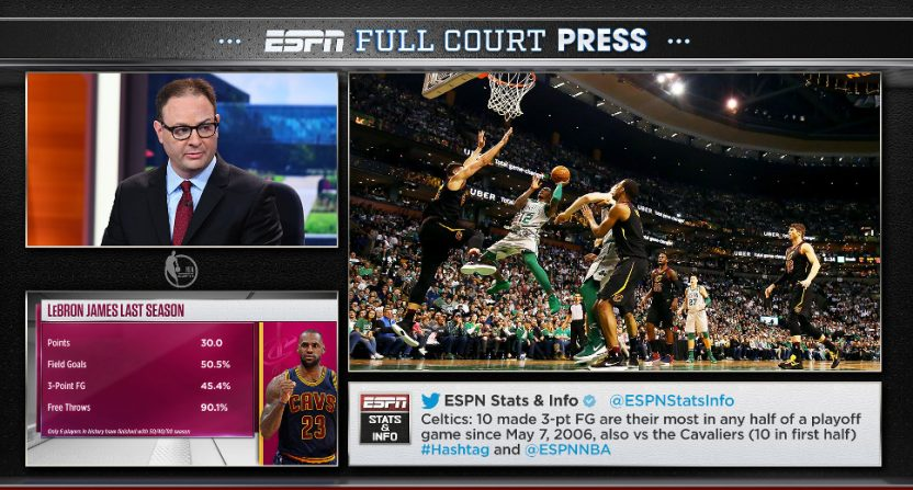 A look at ESPN's planned Full Court Press broadcast.
