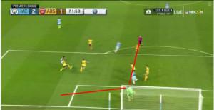 David Silva: Offside Goal?