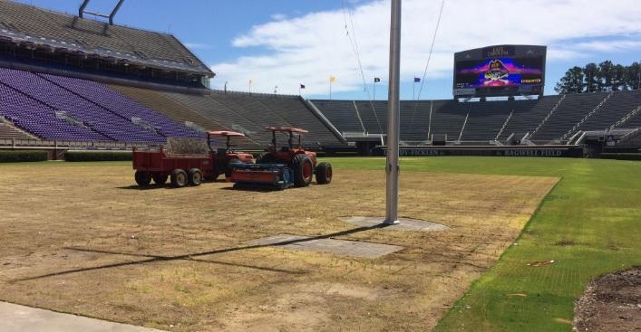 East Carolina field
