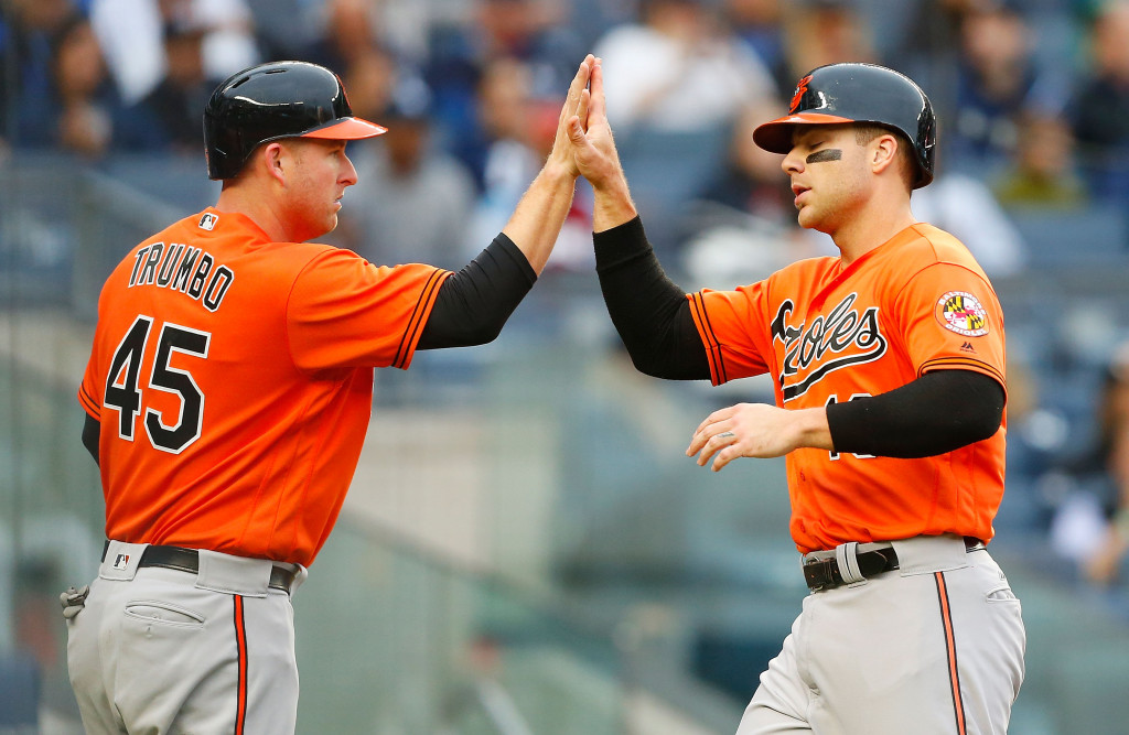 NEW YORK, NY - OCTOBER 01:  Mark Trumbo #45 and Chris Davis #19 of the Baltimore Orioles celebrate after scoring in the second inning against the New York Yankees at Yankee Stadium on October 1, 2016 in the Bronx borough of New York City.  (Photo by Jim McIsaac/Getty Images)