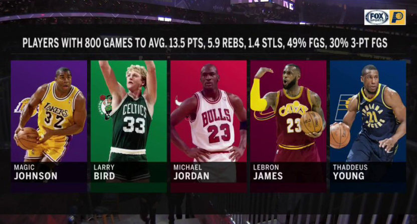 Fox Sports Indiana got roasted for this graphic.