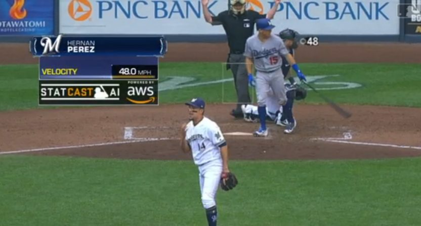 Brewers' infielder Hernan Perez hit Dodgers' C Austin Barnes with a 48 mph pitch.
