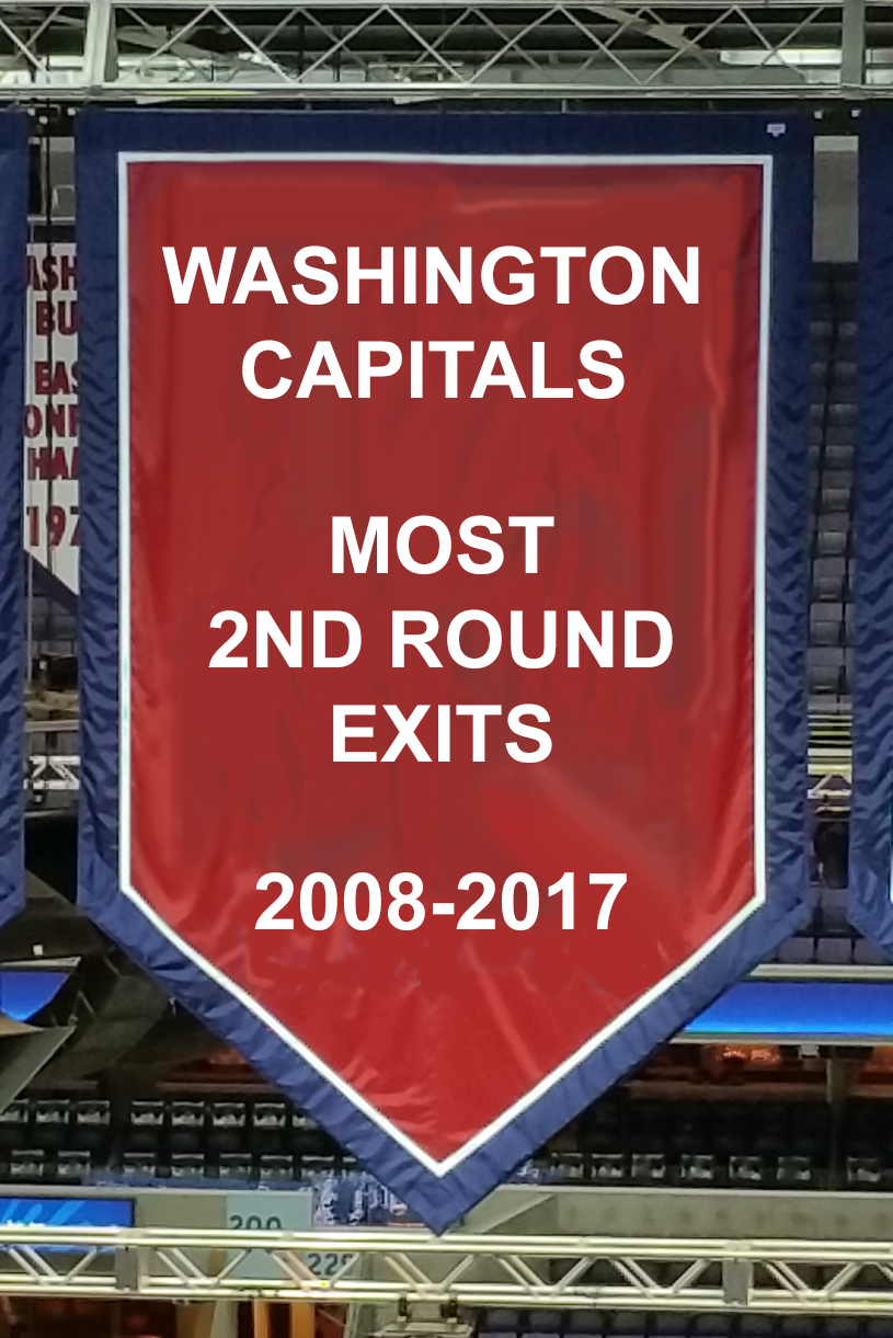 But there is no better way to cope with playoff disappointment than putting  up a meaningless banner. Here are a few suggestions for the Capitals. 37fc9637887
