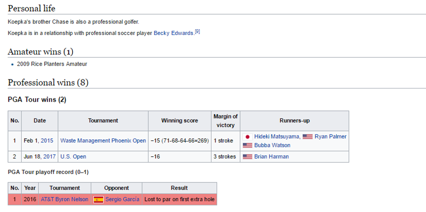 Brooks Koepka's Wikipedia page