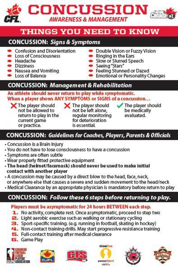 Football Canada's concussion poster