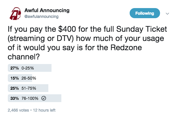 NFL Sunday Ticket is absurdly overpriced, illogically packaged