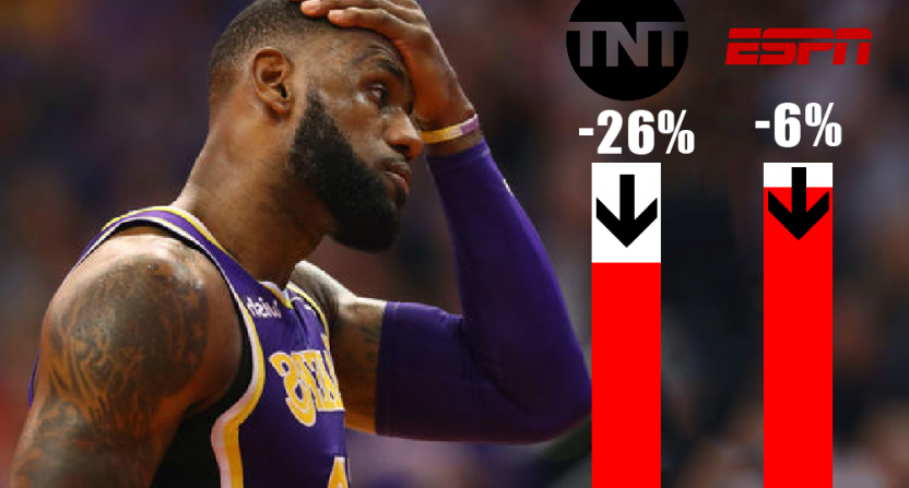 Nba Ratings Are Down 26 Percent Year Over Year On Tnt Six Percent On Espn