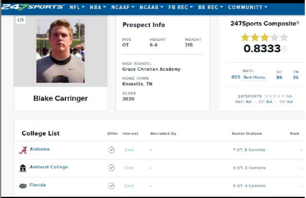 A fake football recruit successfully catfished their way to a 3-star ranking