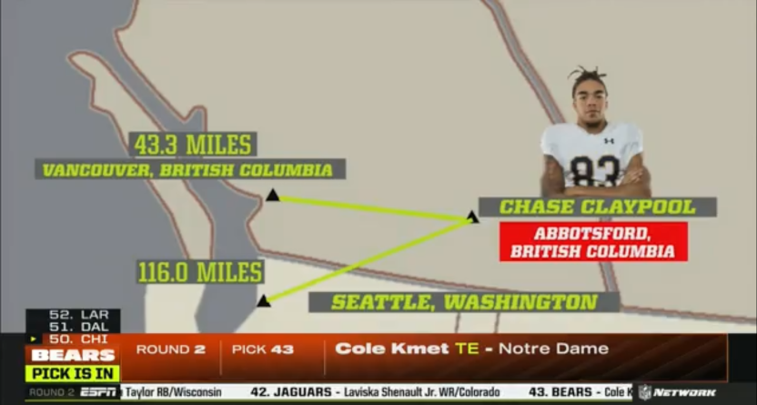 ESPN's Abbotsford graphic about Chase Claypool was way off.