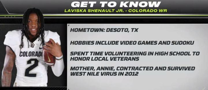 ESPN's Laviska Shenault player card.