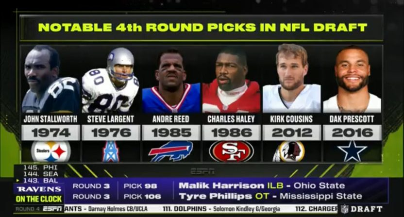 """Trey Wingo called Kirk Cousins """"in the Hall of Fame of cashing in."""""""