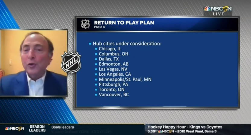 Gary Bettman on the NHL's return to play.