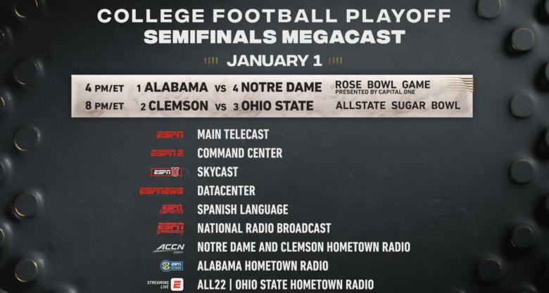 ESPN's Megacast plans
