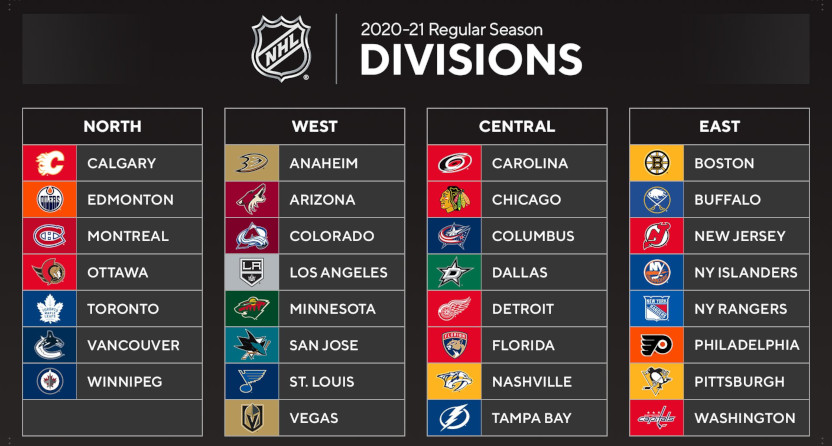 The NHL divisions for 2021.