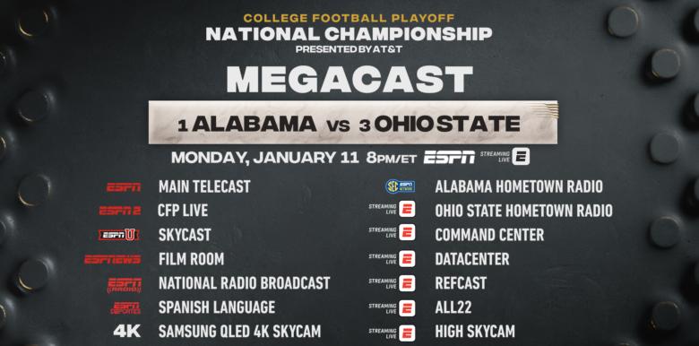 ESPN's 2021 MegaCast plans.
