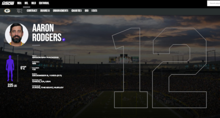 Aaron Rodgers' profile on his new OSDB site.