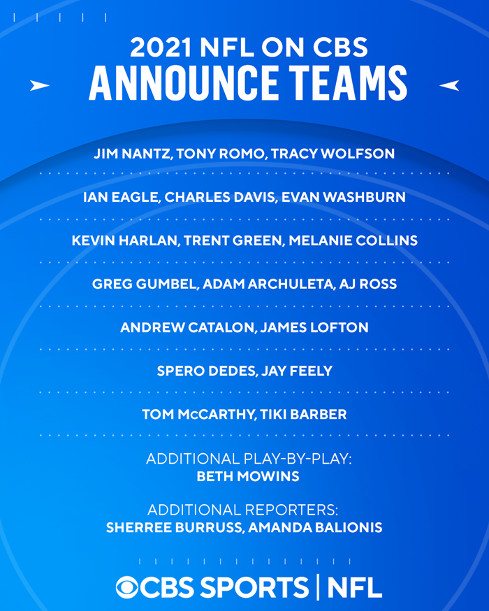 NFL on CBS teams for 2021.